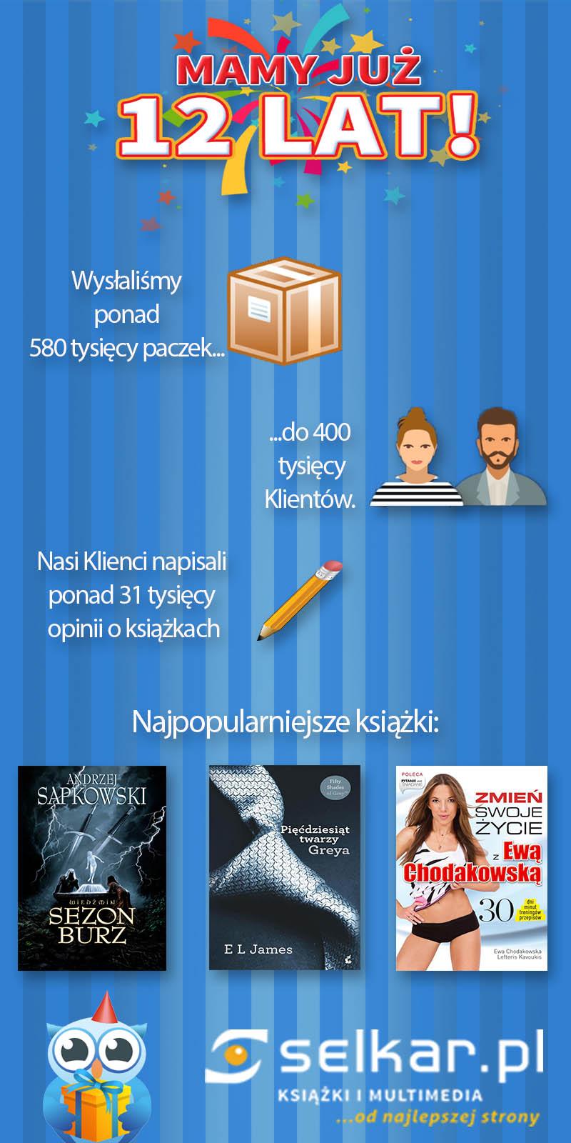 infografika-12te-urodziny
